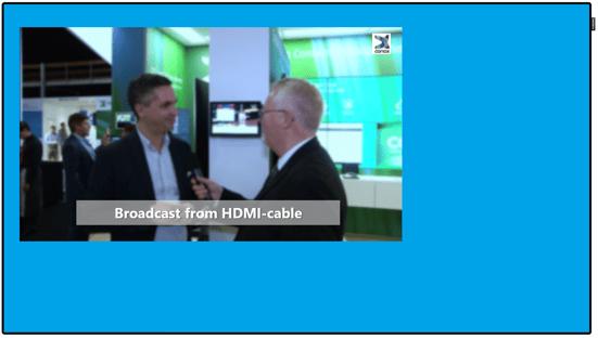 PIP widget digital signage HDMI