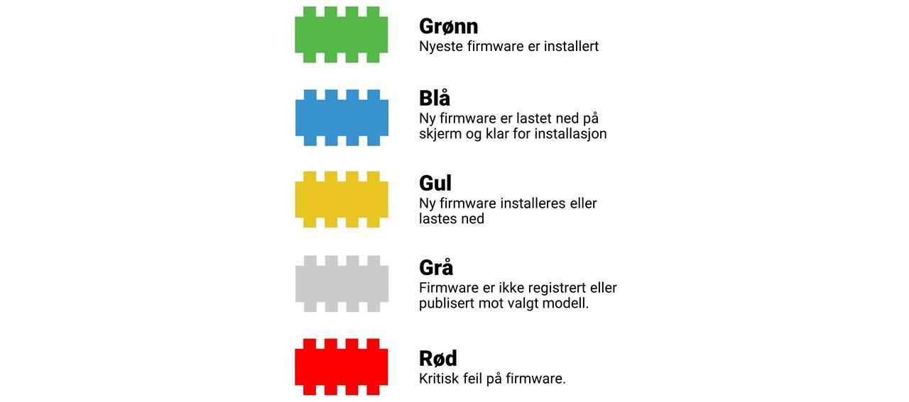 Firmware ikoner DatabeatOMNI